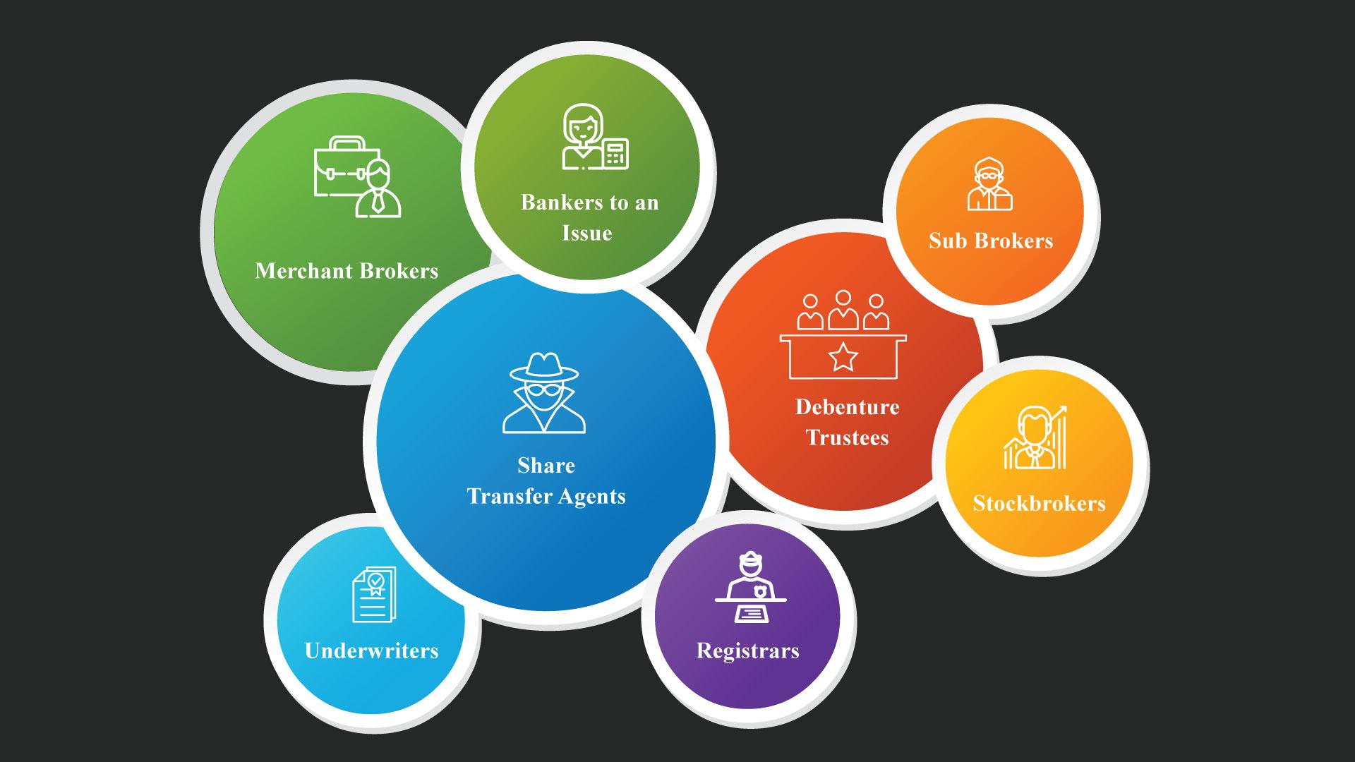 Digital-Onboarding-Benefits